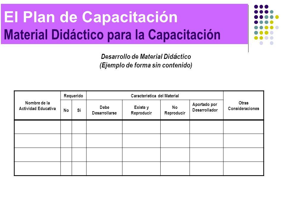 El Plan de Capacitación Material Didáctico para la Capacitación