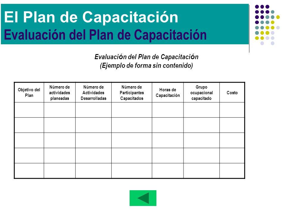 El Plan de Capacitación Evaluación del Plan de Capacitación