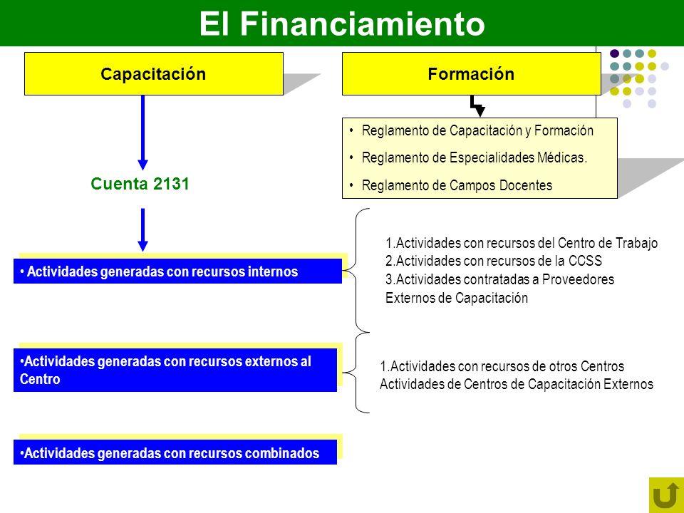 El Financiamiento Capacitación Formación Cuenta 2131