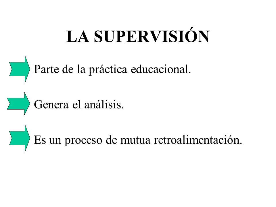 LA SUPERVISIÓN Parte de la práctica educacional. Genera el análisis.