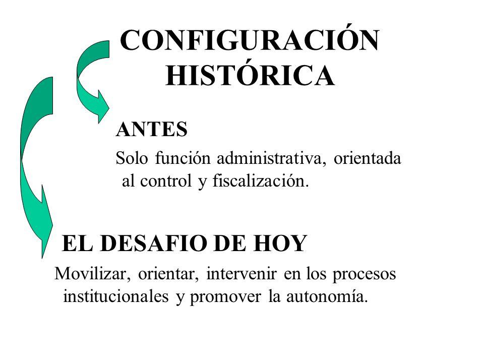 CONFIGURACIÓN HISTÓRICA