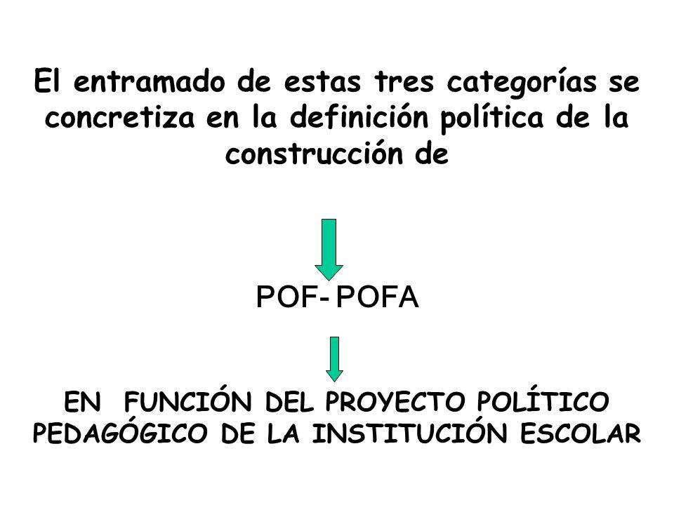 EN FUNCIÓN DEL PROYECTO POLÍTICO PEDAGÓGICO DE LA INSTITUCIÓN ESCOLAR