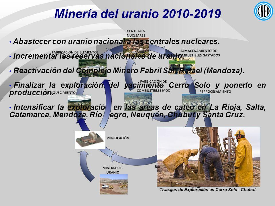 Trabajos de Exploración en Cerro Solo - Chubut