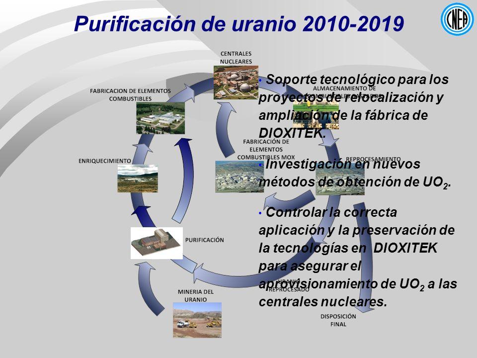 Purificación de uranio 2010-2019