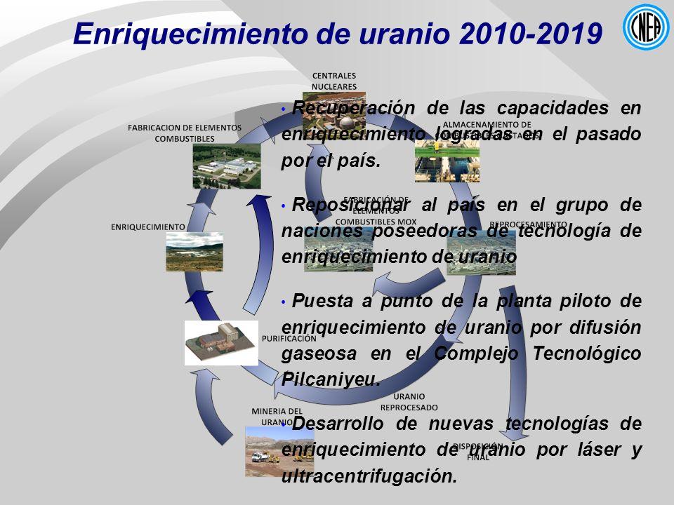 Enriquecimiento de uranio 2010-2019