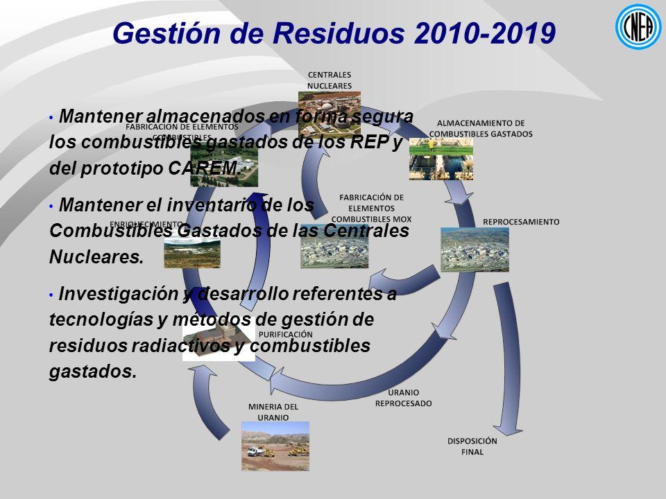 Gestión de Residuos 2010-2019 Mantener almacenados en forma segura los combustibles gastados de los REP y del prototipo CAREM.