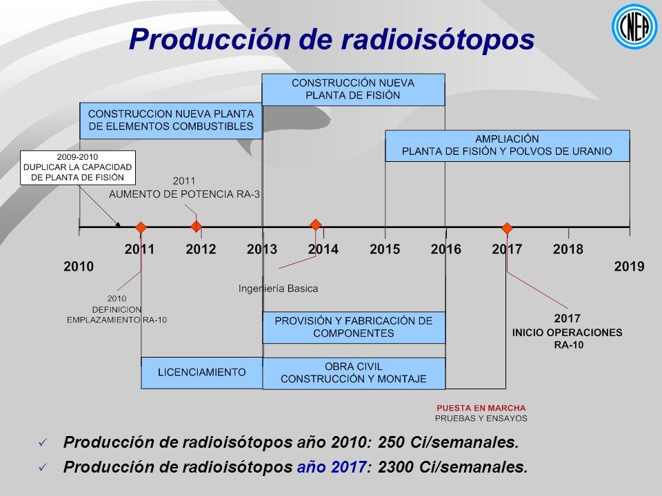 Producción de radioisótopos