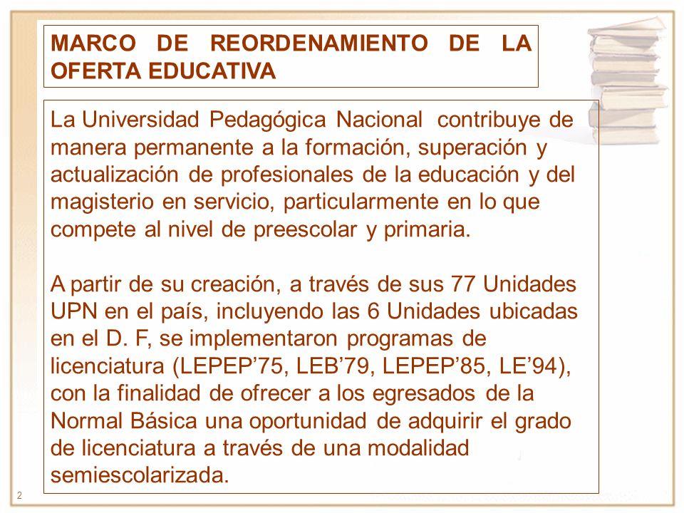 MARCO DE REORDENAMIENTO DE LA OFERTA EDUCATIVA