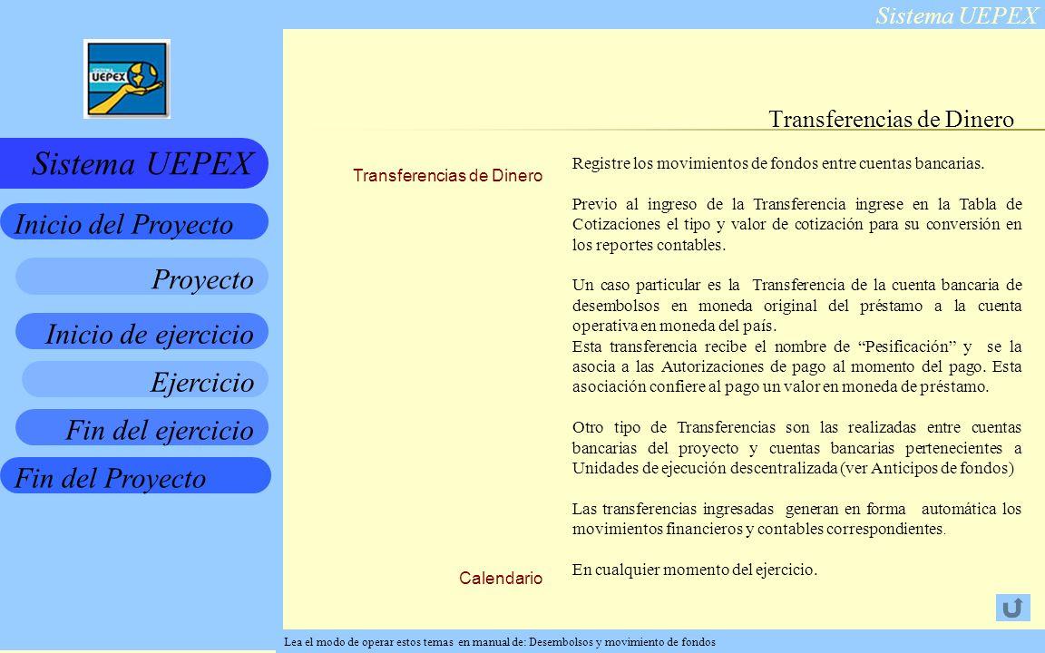 Transferencias de Dinero