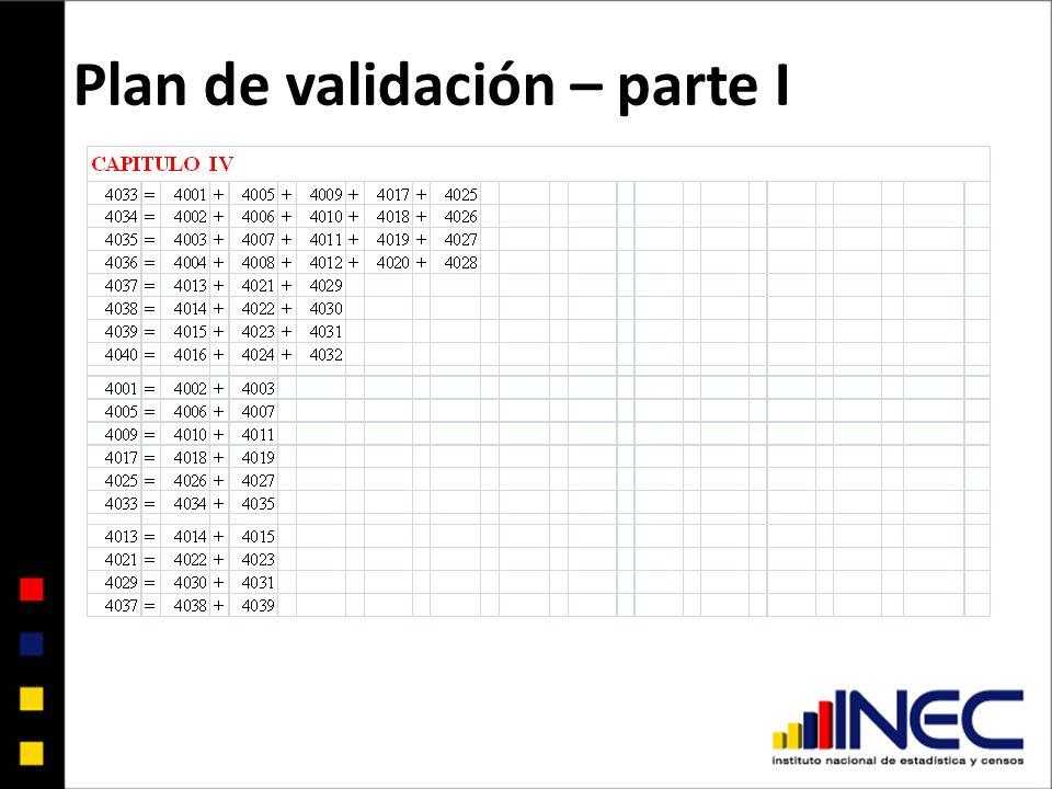 Plan de validación – parte I