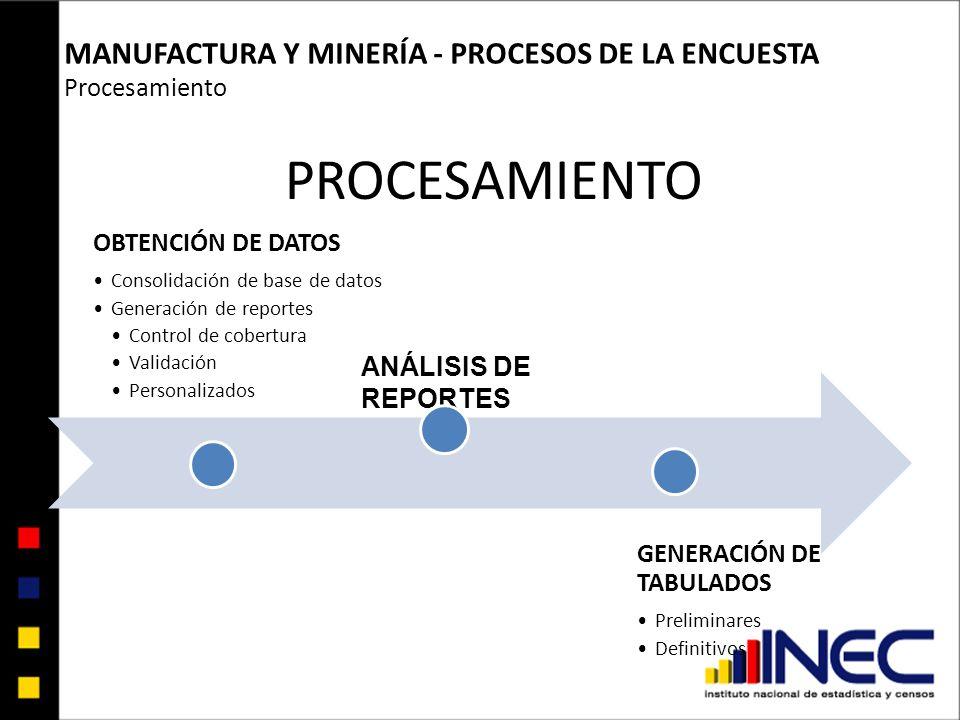 MANUFACTURA Y MINERÍA - PROCESOS DE LA ENCUESTA Procesamiento