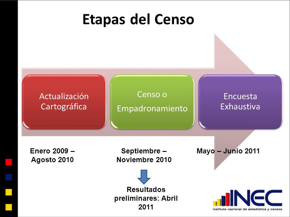 Septiembre – Noviembre 2010 Resultados preliminares: Abril 2011