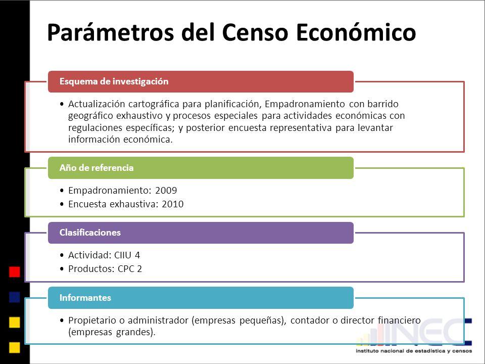 Parámetros del Censo Económico