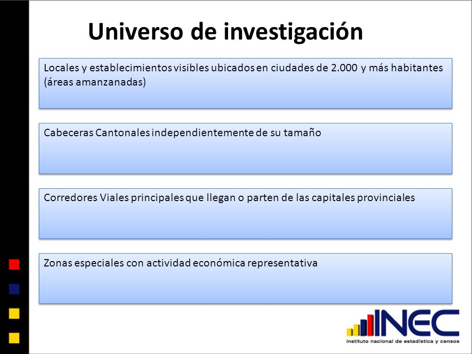 Universo de investigación
