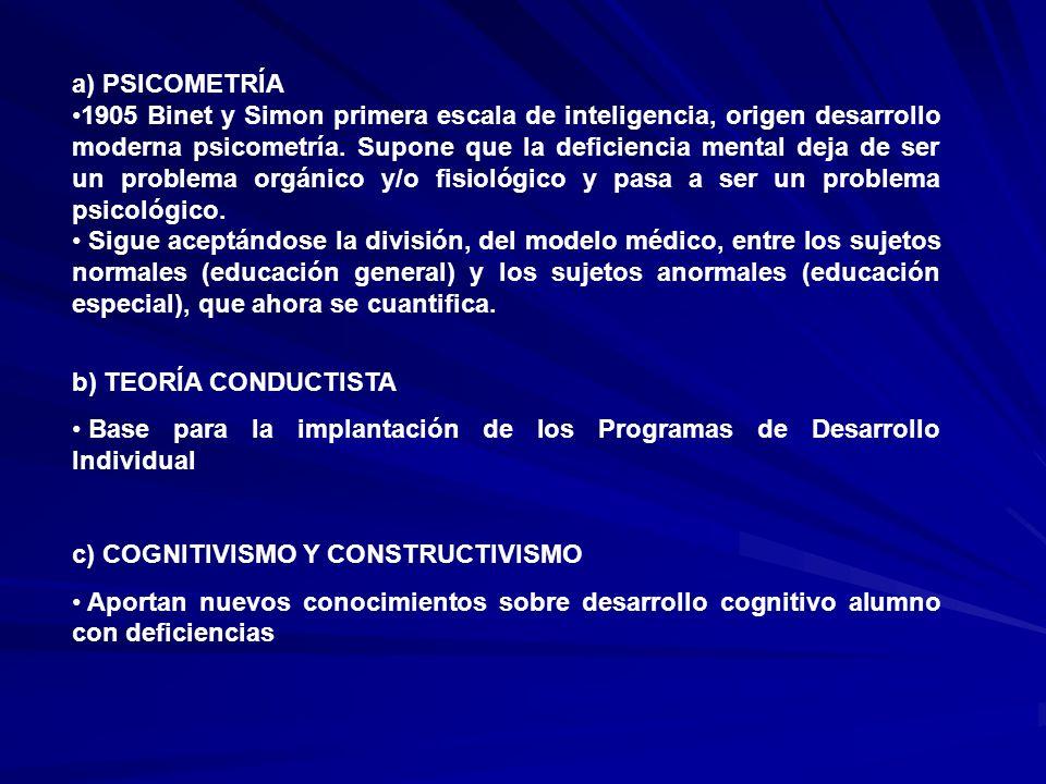 a) PSICOMETRÍA
