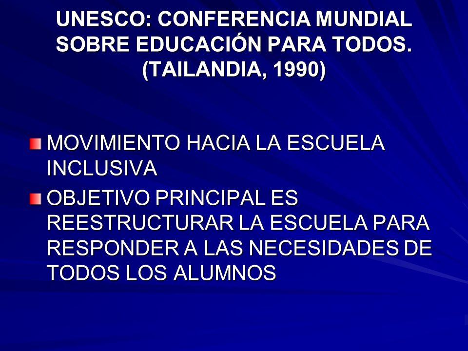 UNESCO: CONFERENCIA MUNDIAL SOBRE EDUCACIÓN PARA TODOS