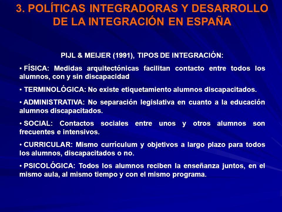 3. POLÍTICAS INTEGRADORAS Y DESARROLLO DE LA INTEGRACIÓN EN ESPAÑA