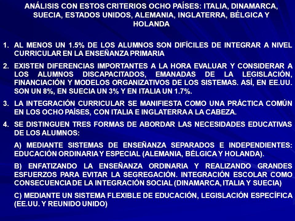 ANÁLISIS CON ESTOS CRITERIOS OCHO PAÍSES: ITALIA, DINAMARCA, SUECIA, ESTADOS UNIDOS, ALEMANIA, INGLATERRA, BÉLGICA Y HOLANDA