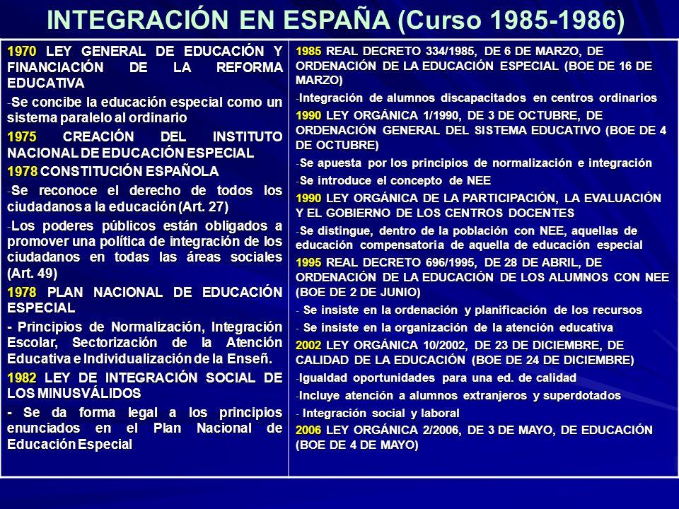 INTEGRACIÓN EN ESPAÑA (Curso 1985-1986)