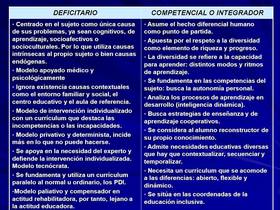 COMPETENCIAL O INTEGRADOR