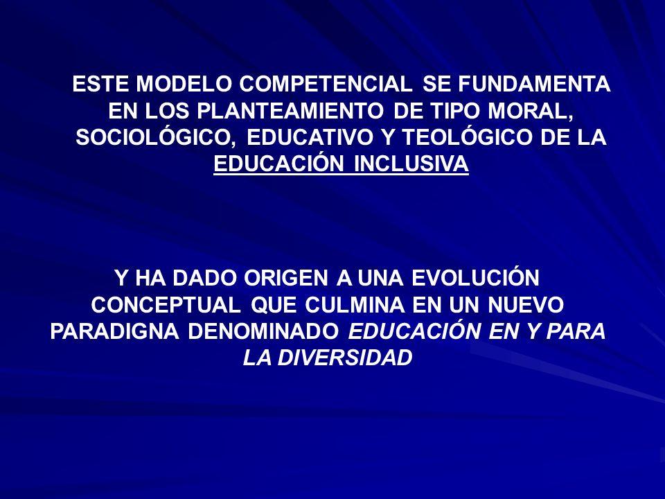 ESTE MODELO COMPETENCIAL SE FUNDAMENTA EN LOS PLANTEAMIENTO DE TIPO MORAL, SOCIOLÓGICO, EDUCATIVO Y TEOLÓGICO DE LA EDUCACIÓN INCLUSIVA