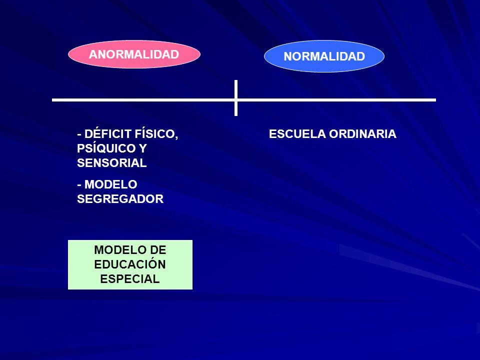 MODELO DE EDUCACIÓN ESPECIAL