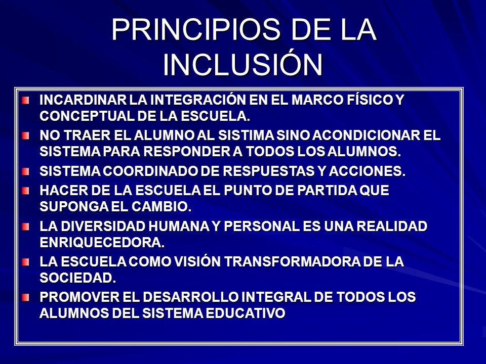 PRINCIPIOS DE LA INCLUSIÓN