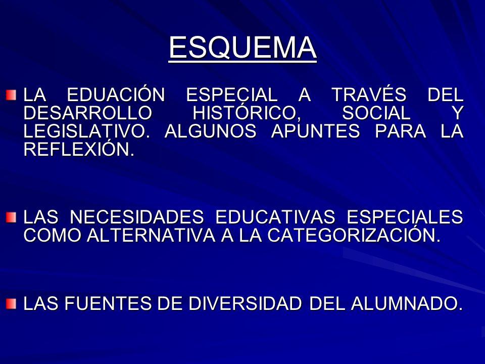 ESQUEMA LA EDUACIÓN ESPECIAL A TRAVÉS DEL DESARROLLO HISTÓRICO, SOCIAL Y LEGISLATIVO. ALGUNOS APUNTES PARA LA REFLEXIÓN.