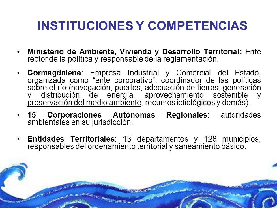INSTITUCIONES Y COMPETENCIAS