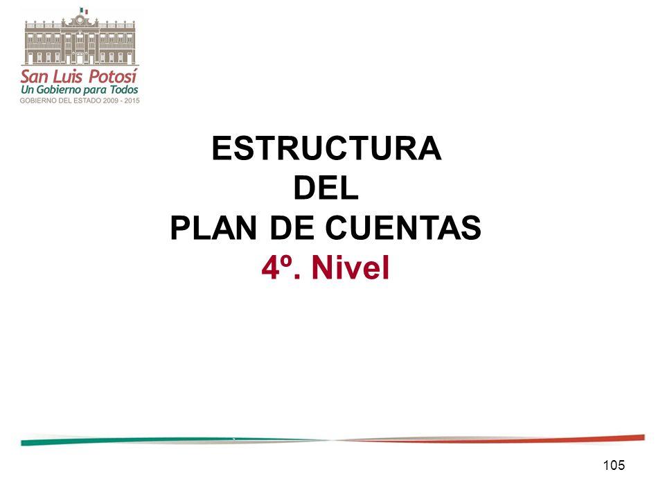 ESTRUCTURA DEL PLAN DE CUENTAS 4º. Nivel