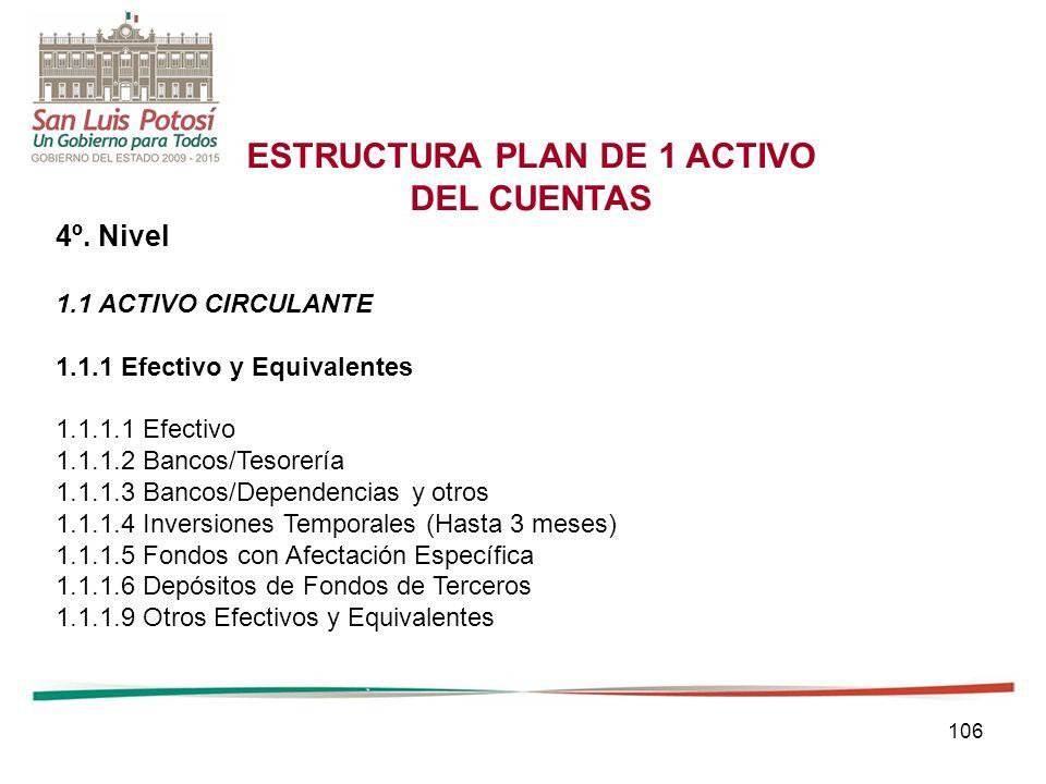 ESTRUCTURA PLAN DE 1 ACTIVO