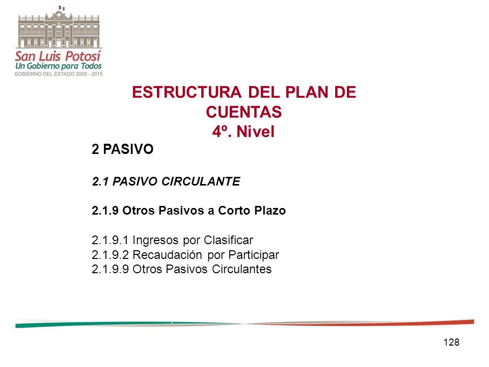 ESTRUCTURA DEL PLAN DE CUENTAS