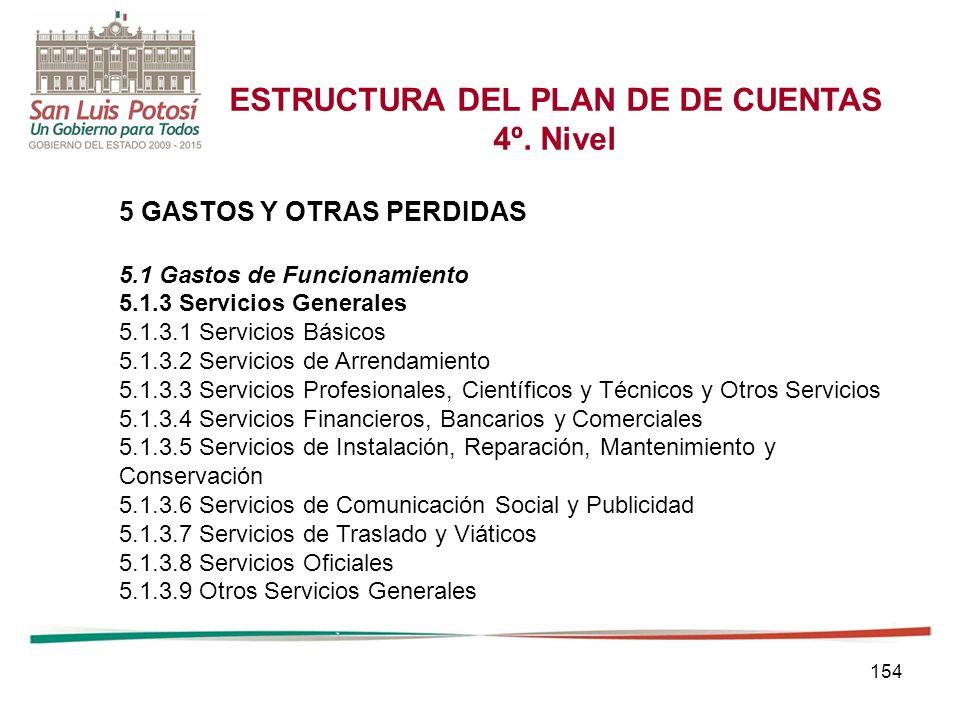 ESTRUCTURA DEL PLAN DE DE CUENTAS