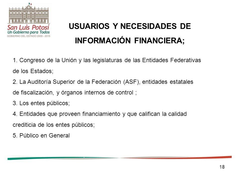 USUARIOS Y NECESIDADES DE INFORMACIÓN FINANCIERA;