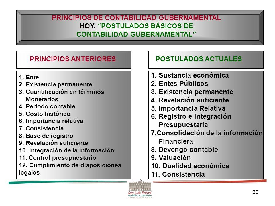 PRINCIPIOS DE CONTABILIDAD GUBERNAMENTAL HOY, POSTULADOS BÁSICOS DE
