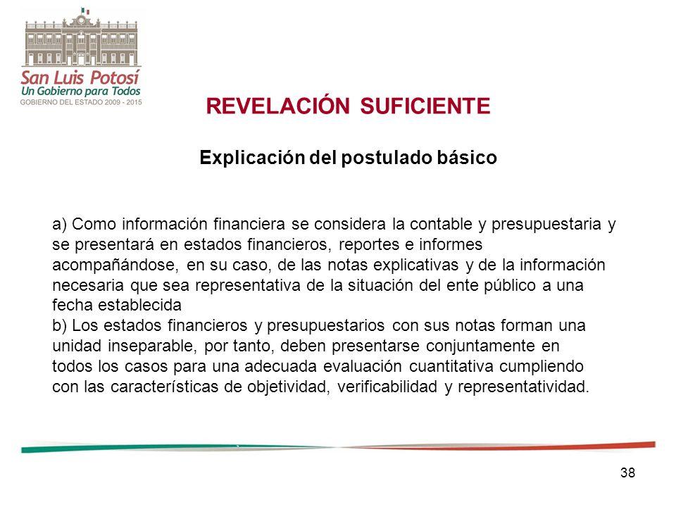 REVELACIÓN SUFICIENTE Explicación del postulado básico