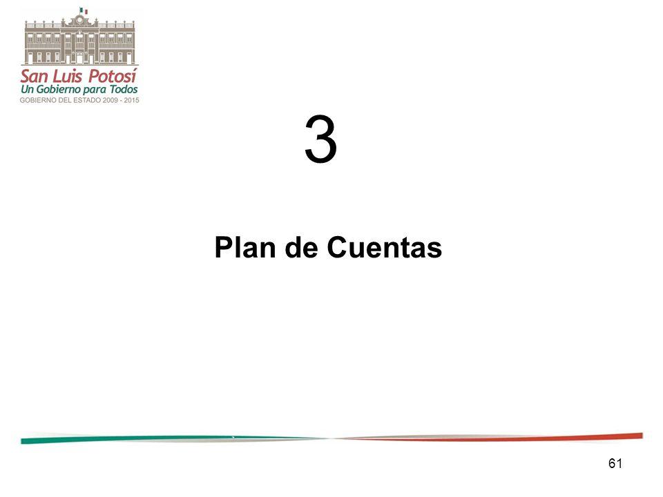 3 Plan de Cuentas