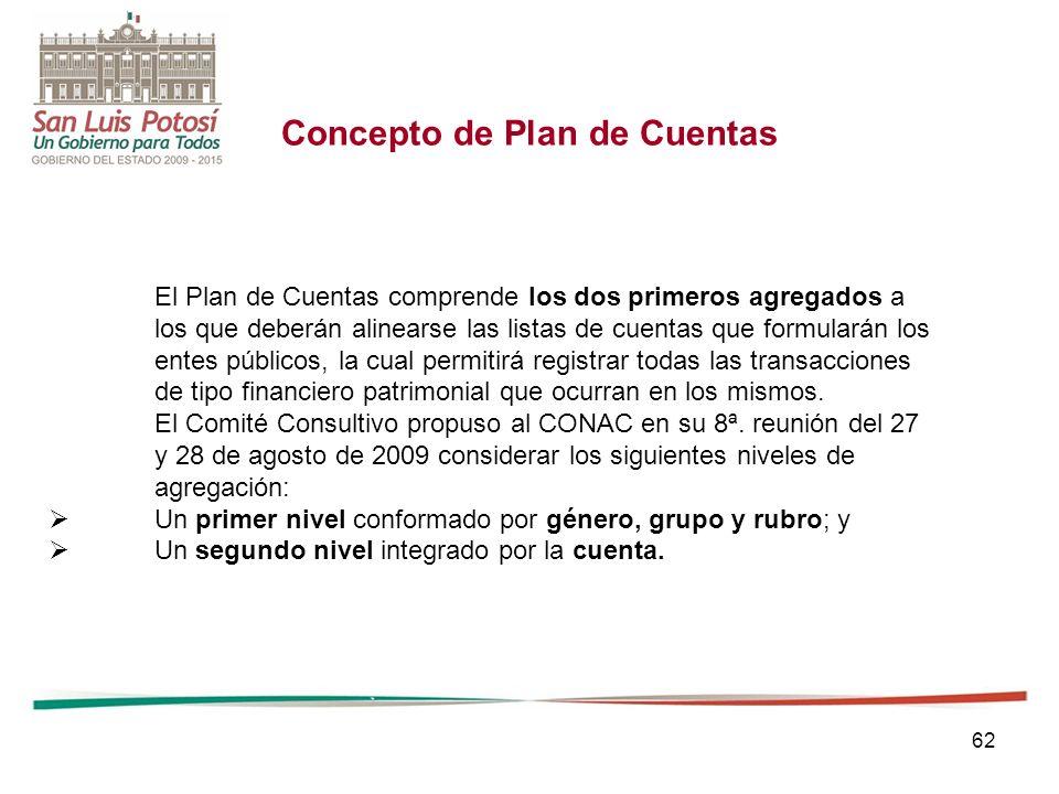 Concepto de Plan de Cuentas