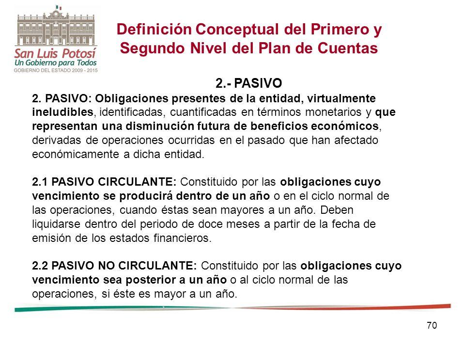 Definición Conceptual del Primero y Segundo Nivel del Plan de Cuentas