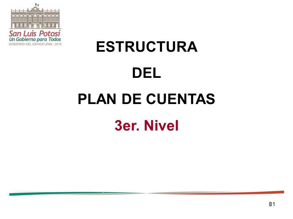 ESTRUCTURA DEL PLAN DE CUENTAS 3er. Nivel