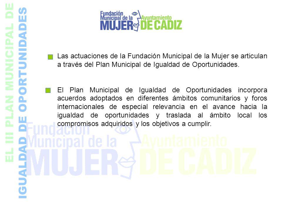 EL III PLAN MUNICIPAL DE IGUALDAD DE OPORTUNIDADES