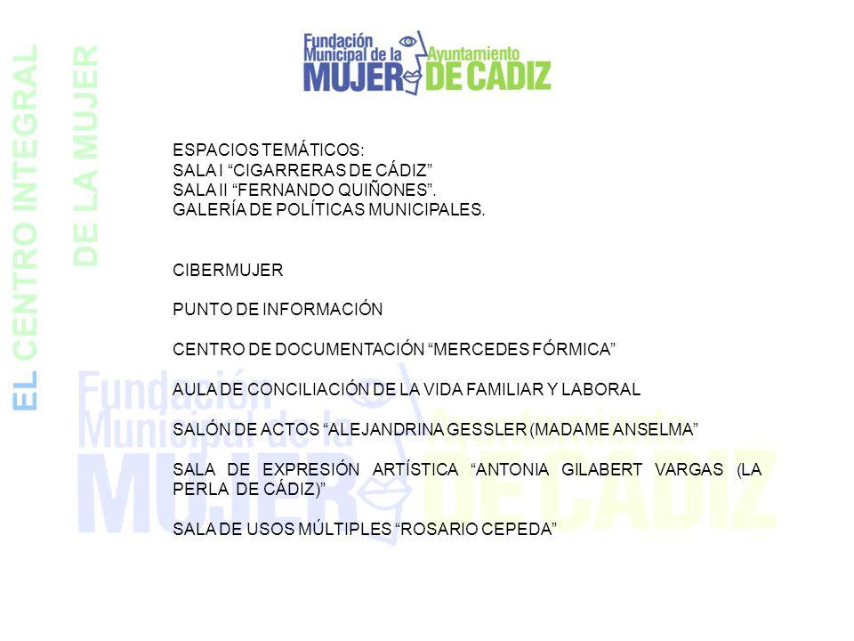 EL CENTRO INTEGRAL DE LA MUJER ESPACIOS TEMÁTICOS: