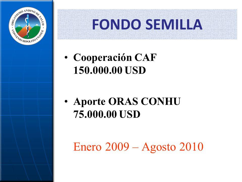 FONDO SEMILLA Cooperación CAF 150.000.00 USD