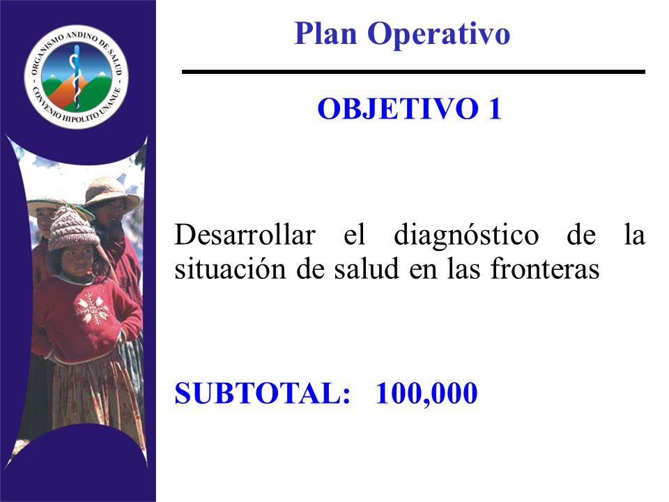 Plan Operativo OBJETIVO 1