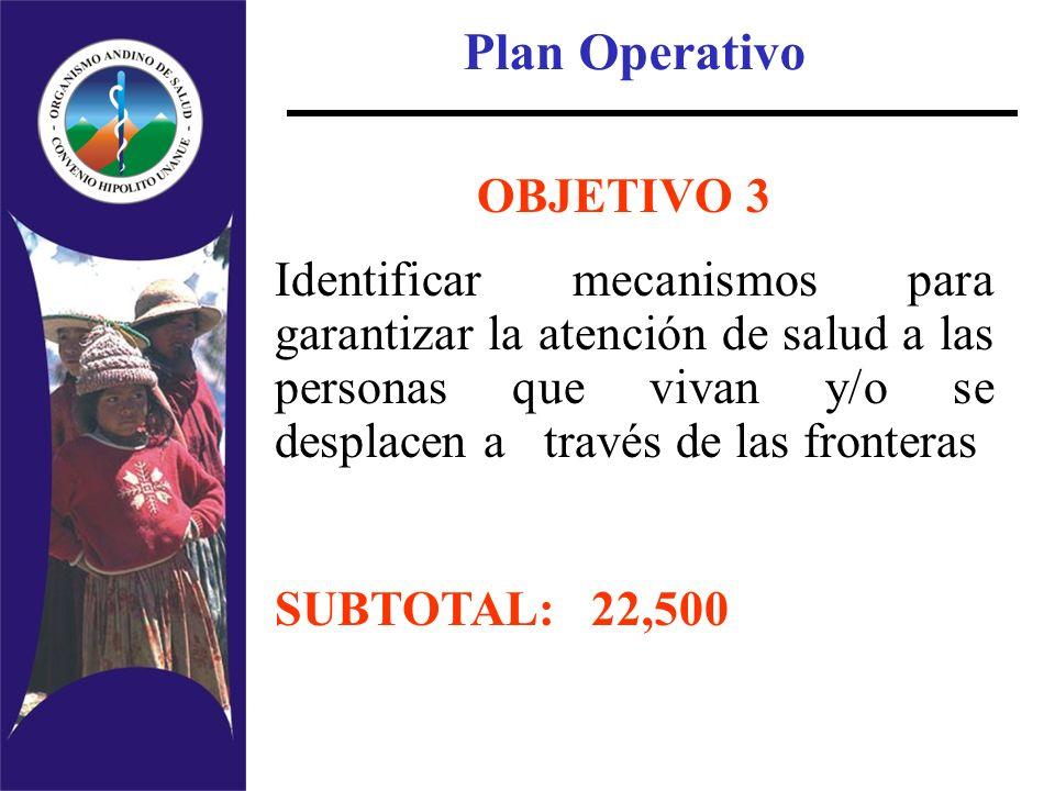 Plan Operativo OBJETIVO 3