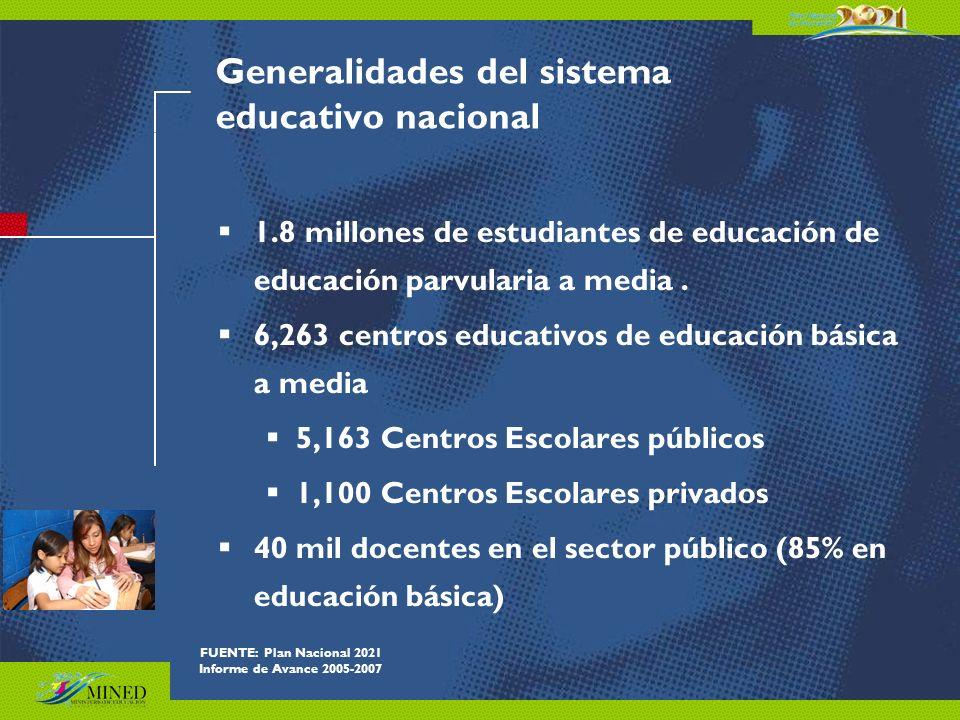 Generalidades del sistema educativo nacional
