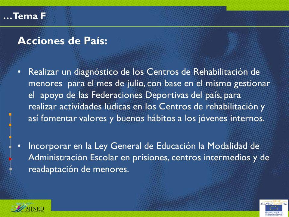 Acciones de País: …Tema F