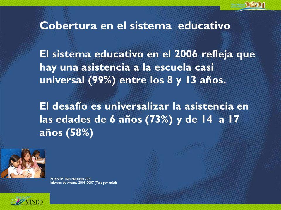 Cobertura en el sistema educativo