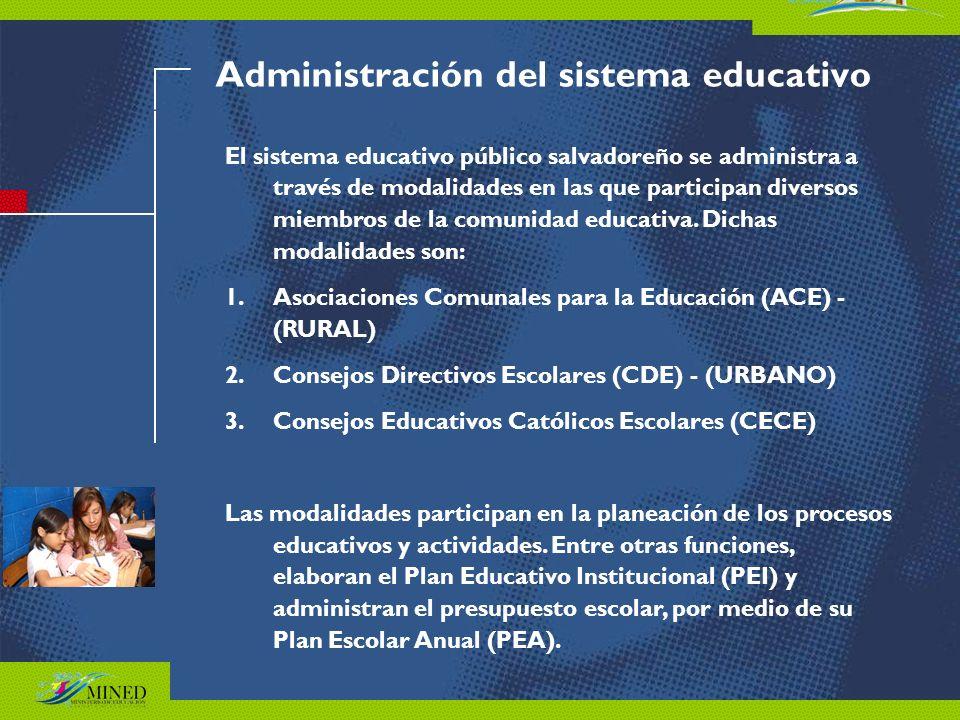 Administración del sistema educativo