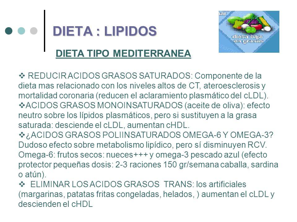 DIETA : LIPIDOS DIETA TIPO MEDITERRANEA
